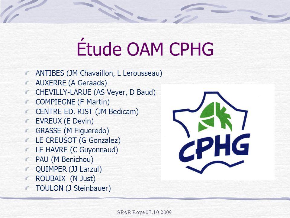 SPAR Roye 07.10.2009 Étude OAM CPHG ANTIBES (JM Chavaillon, L Lerousseau) AUXERRE (A Geraads) CHEVILLY-LARUE (AS Veyer, D Baud) COMPIEGNE (F Martin) C