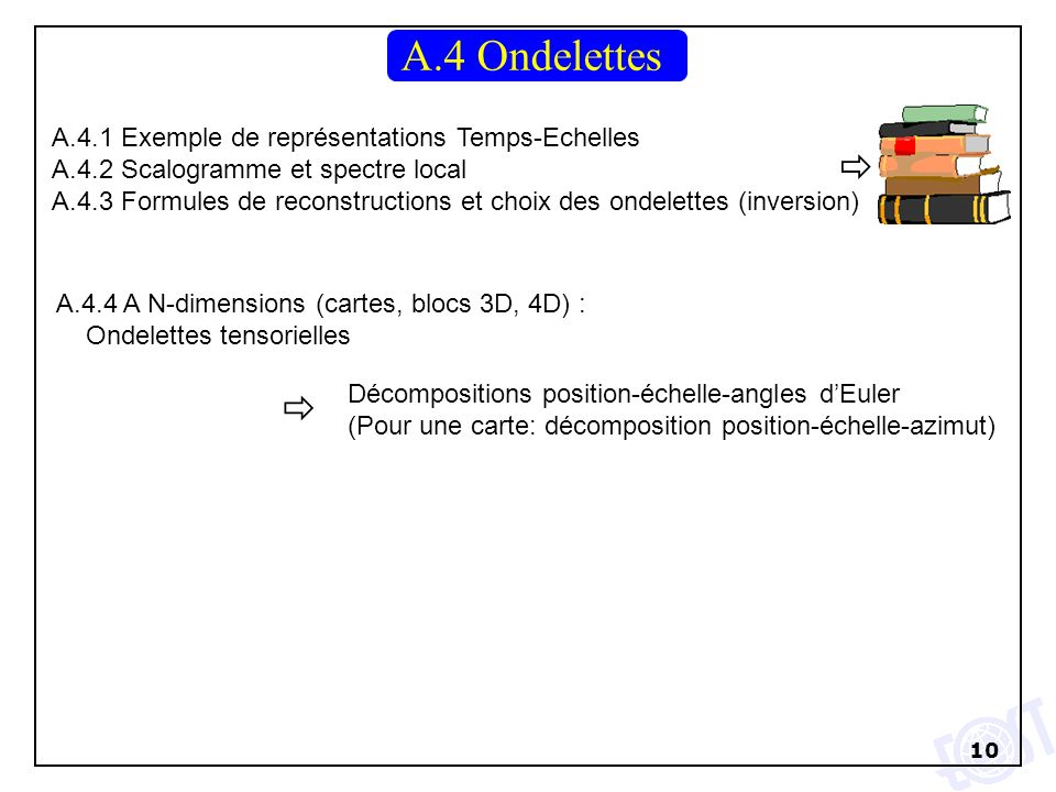 10 A.4.1 Exemple de représentations Temps-Echelles A.4.2 Scalogramme et spectre local A.4.3 Formules de reconstructions et choix des ondelettes (inversion) A.4 Ondelettes A.4.4 A N-dimensions (cartes, blocs 3D, 4D) : Ondelettes tensorielles Décompositions position-échelle-angles dEuler (Pour une carte: décomposition position-échelle-azimut)