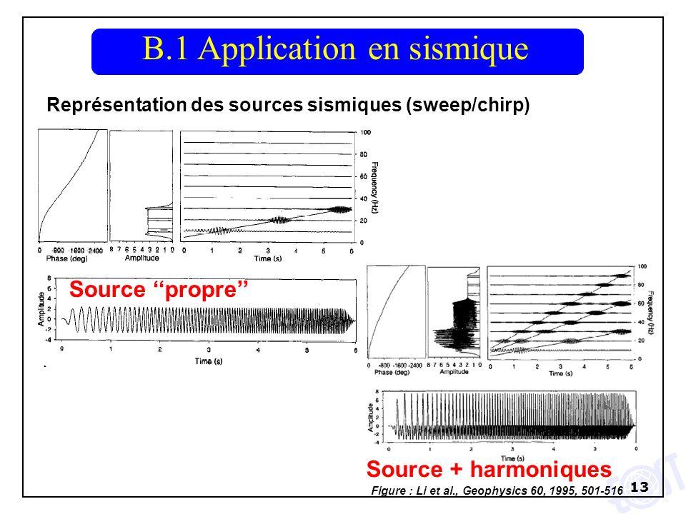 13 Représentation des sources sismiques (sweep/chirp) B.1 Application en sismique Source propre Source + harmoniques Figure : Li et al., Geophysics 60, 1995, 501-516