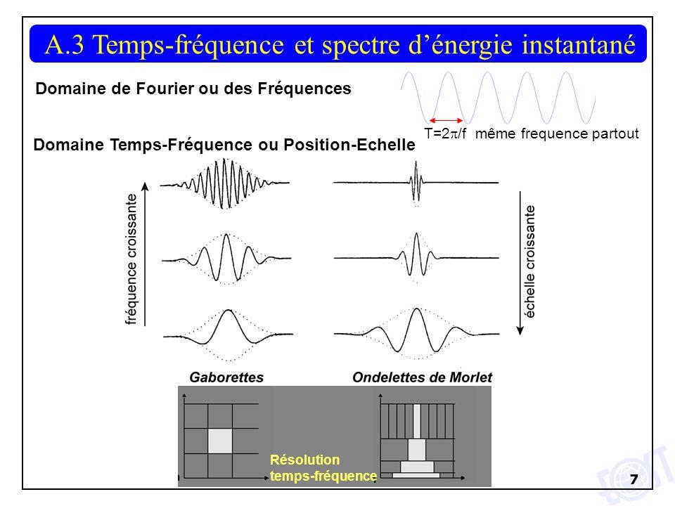 7 Domaine Temps-Fréquence ou Position-Echelle Domaine de Fourier ou des Fréquences même frequence partout T=2 /f A.3 Temps-fréquence et spectre dénergie instantané Résolution temps-fréquence