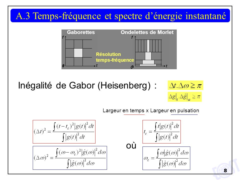 8 A.3 Temps-fréquence et spectre dénergie instantané Inégalité de Gabor (Heisenberg) : Largeur en temps x Largeur en pulsation où Résolution temps-fréquence Gaborettes Ondelettes de Morlet t t ff 0 0