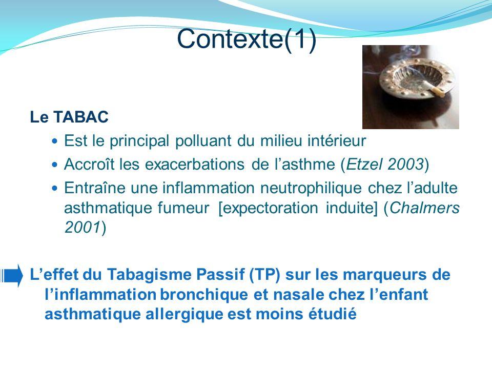 Contexte(1) Le TABAC Est le principal polluant du milieu intérieur Accroît les exacerbations de lasthme (Etzel 2003) Entraîne une inflammation neutrop
