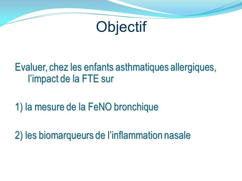 Objectif Evaluer, chez les enfants asthmatiques allergiques, limpact de la FTE sur 1) la mesure de la FeNO bronchique 2) les biomarqueurs de linflamma