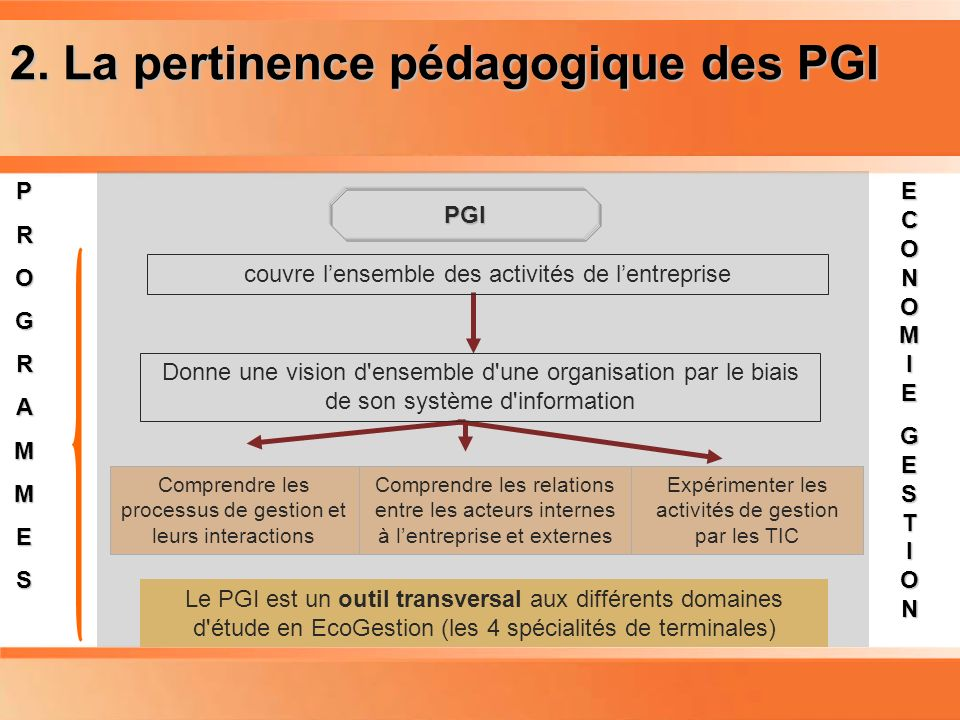 Expérimenter les activités de gestion par les TIC Planning 2. La pertinence pédagogique des PGI couvre lensemble des activités de lentreprise PGI Donn