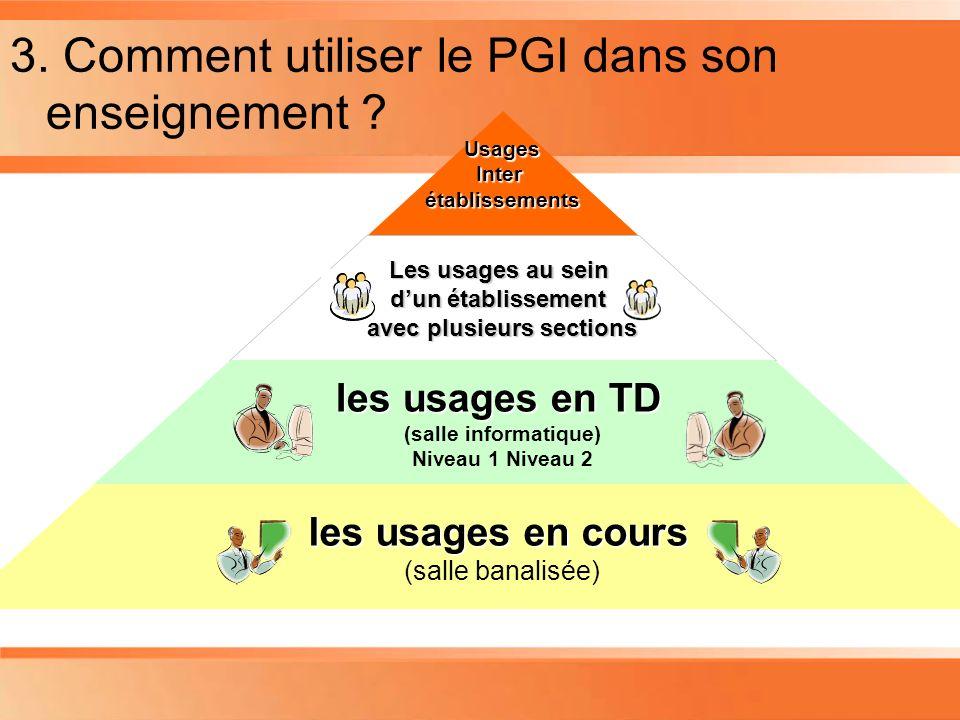 Planning 3. Comment utiliser le PGI dans son enseignement ?