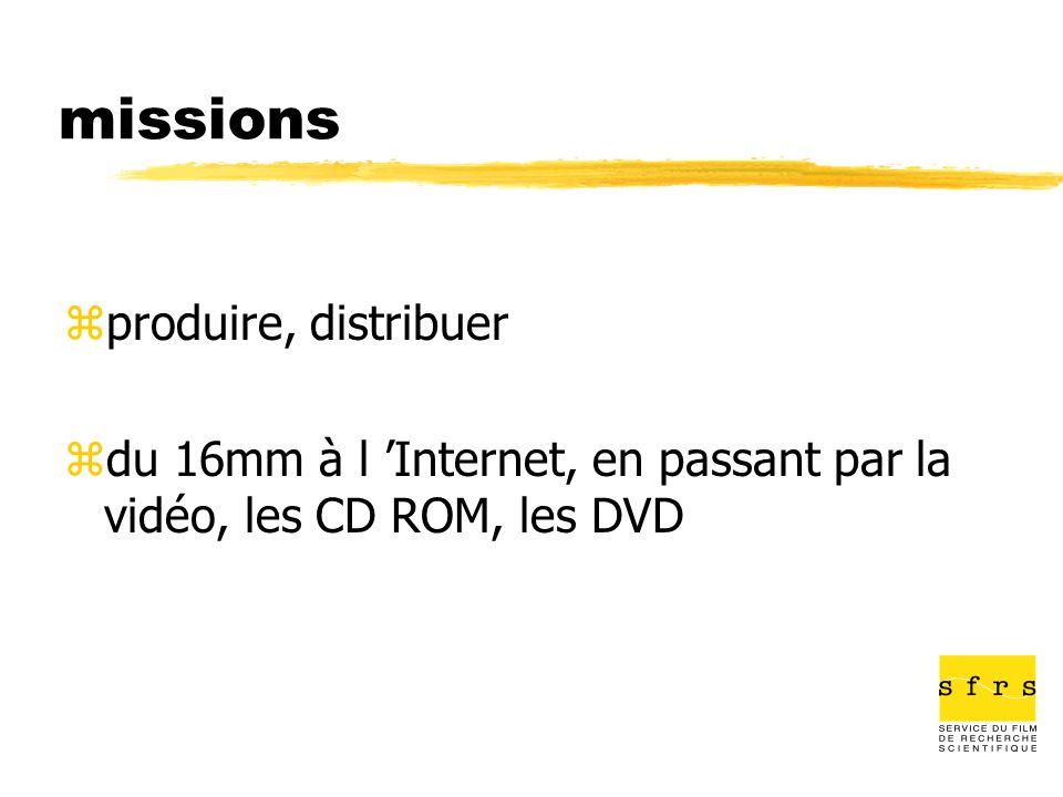missions zproduire, distribuer zdu 16mm à l Internet, en passant par la vidéo, les CD ROM, les DVD