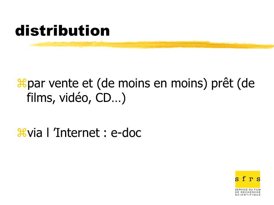 distribution zpar vente et (de moins en moins) prêt (de films, vidéo, CD…) zvia l Internet : e-doc