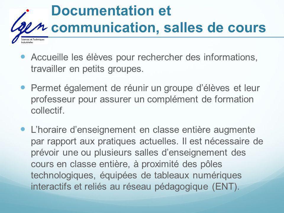 Documentation et communication, salles de cours Accueille les élèves pour rechercher des informations, travailler en petits groupes. Permet également
