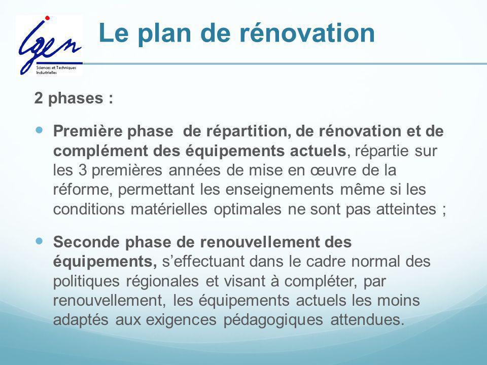 Le plan de rénovation 2 phases : Première phase de répartition, de rénovation et de complément des équipements actuels, répartie sur les 3 premières a