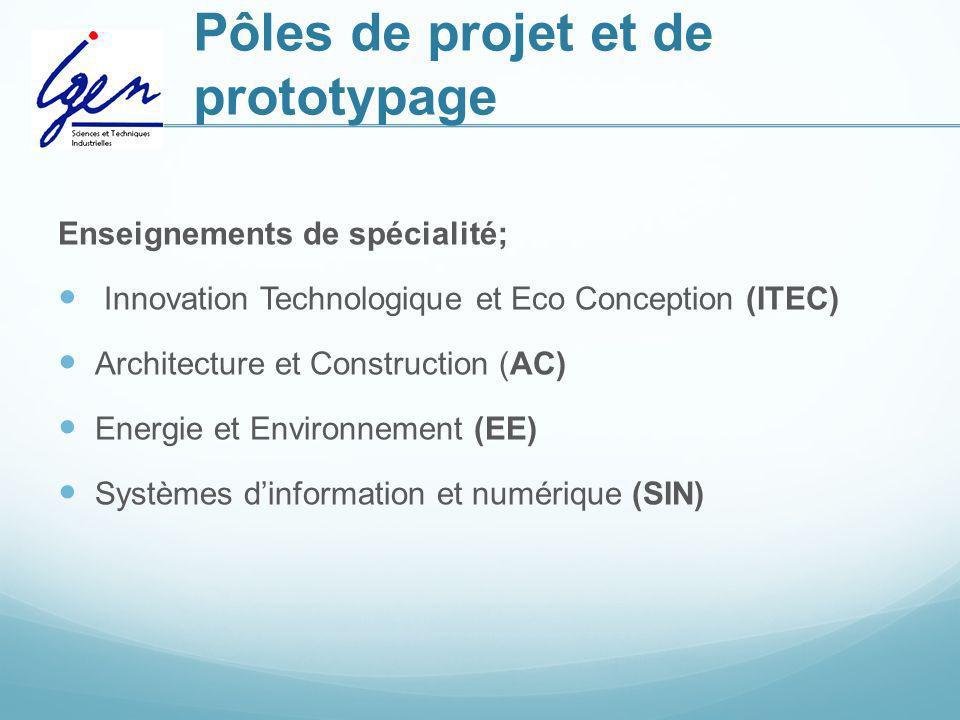 Pôles de projet et de prototypage Enseignements de spécialité; Innovation Technologique et Eco Conception (ITEC) Architecture et Construction (AC) Ene