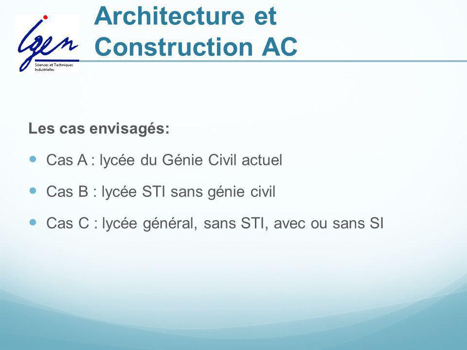 Architecture et Construction AC Les cas envisagés: Cas A : lycée du Génie Civil actuel Cas B : lycée STI sans génie civil Cas C : lycée général, sans
