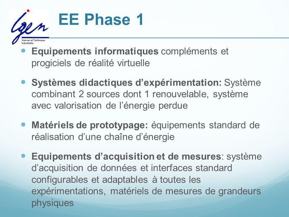 EE Phase 1 Equipements informatiques compléments et progiciels de réalité virtuelle Systèmes didactiques dexpérimentation: Système combinant 2 sources