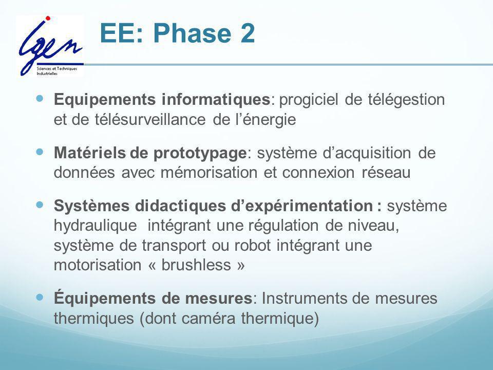 EE: Phase 2 Equipements informatiques: progiciel de télégestion et de télésurveillance de lénergie Matériels de prototypage: système dacquisition de d