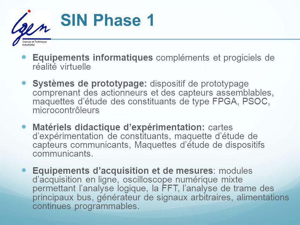 SIN Phase 1 Equipements informatiques compléments et progiciels de réalité virtuelle Systèmes de prototypage: dispositif de prototypage comprenant des