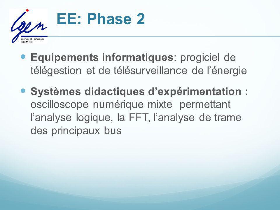 EE: Phase 2 Equipements informatiques: progiciel de télégestion et de télésurveillance de lénergie Systèmes didactiques dexpérimentation : oscilloscop