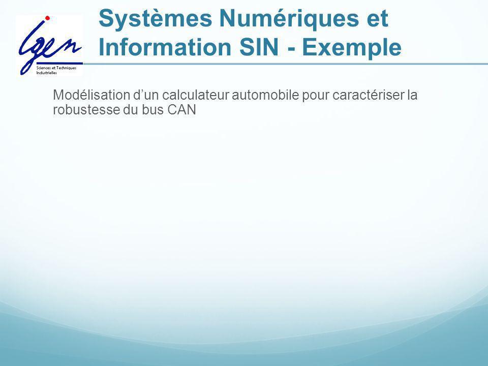 Systèmes Numériques et Information SIN - Exemple Modélisation dun calculateur automobile pour caractériser la robustesse du bus CAN