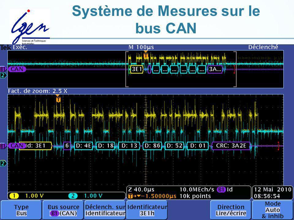 Système de Mesures sur le bus CAN