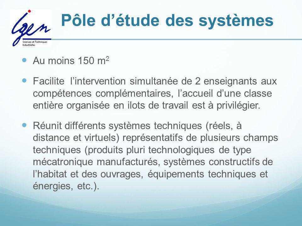 Pôle détude des systèmes Au moins 150 m 2 Facilite lintervention simultanée de 2 enseignants aux compétences complémentaires, laccueil dune classe ent