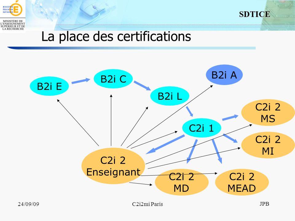 12 SDTICE JPB 24/09/09C2i2mi Paris La place des certifications B2i E B2i C B2i L C2i 1 C2i 2 Enseignant C2i 2 MD C2i 2 MS C2i 2 MI C2i 2 MEAD B2i A