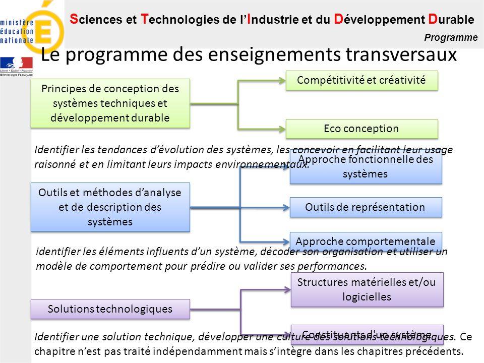 S ciences et T echnologies de l I ndustrie et du D éveloppement D urable Programme Le programme des enseignements transversaux Principes de conception