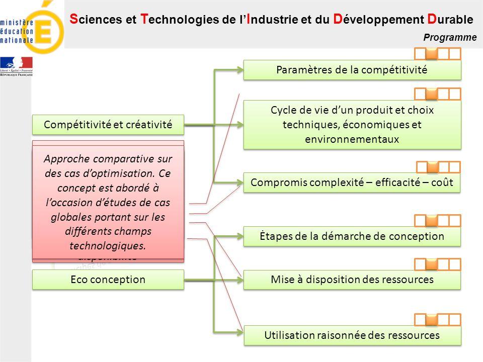 S ciences et T echnologies de l I ndustrie et du D éveloppement D urable Programme Compétitivité et créativité Eco conception Paramètres de la compéti