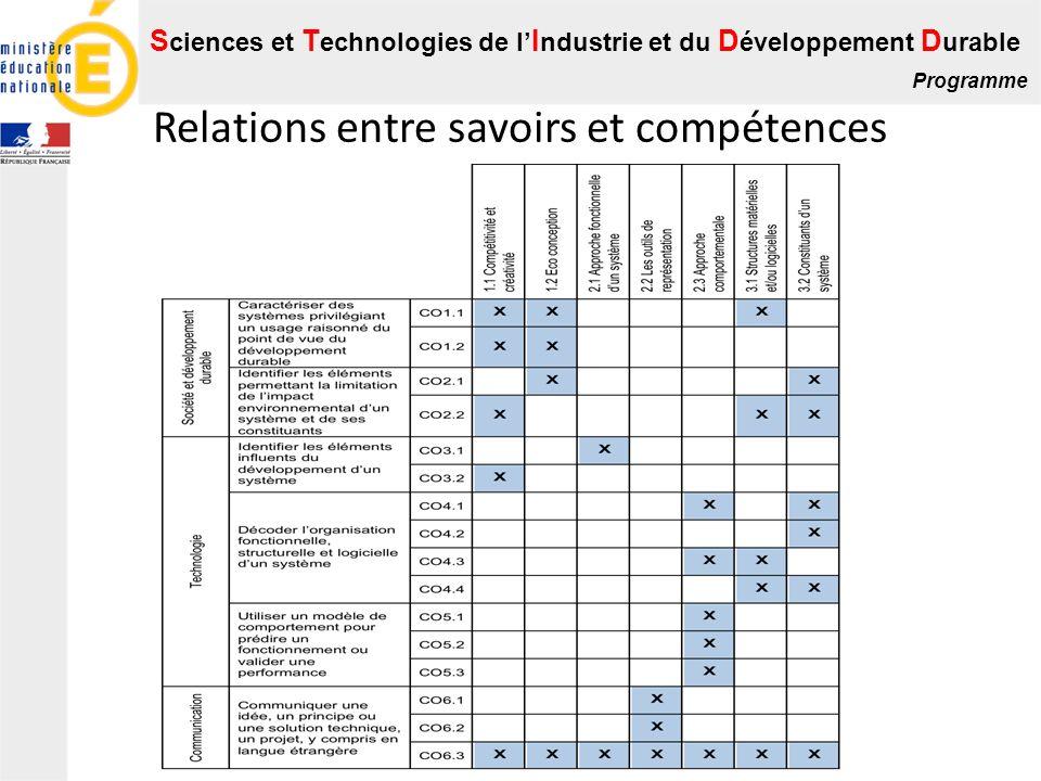 S ciences et T echnologies de l I ndustrie et du D éveloppement D urable Programme Relations entre savoirs et compétences