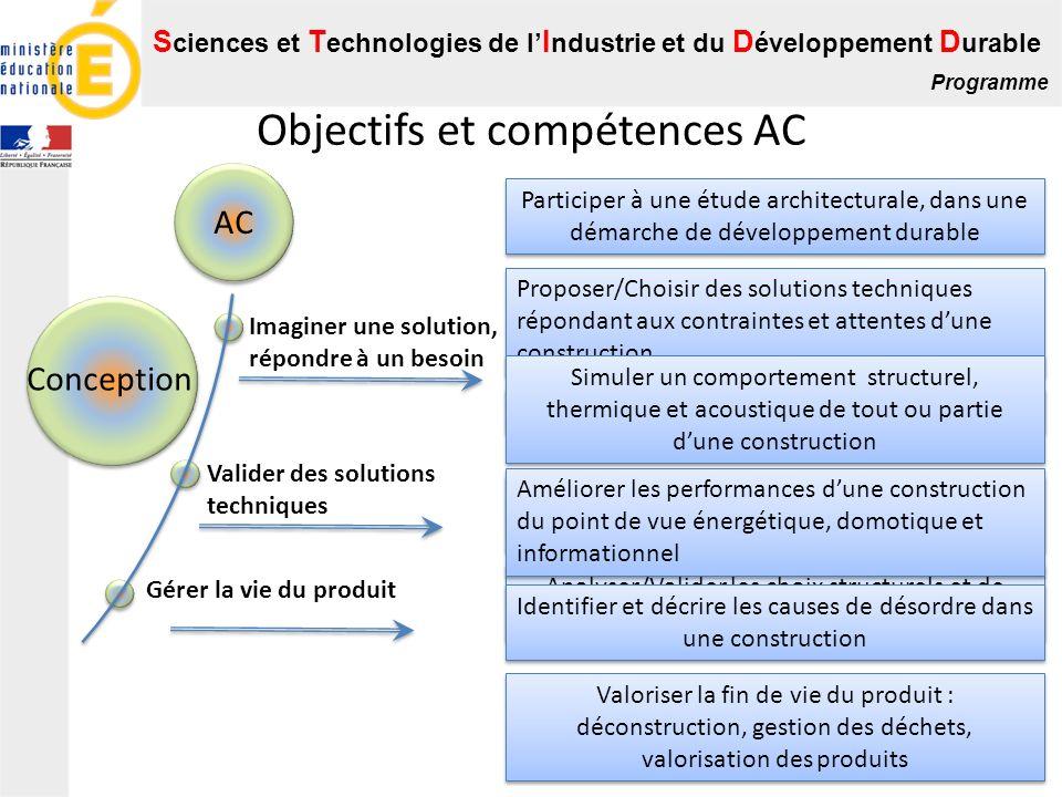 S ciences et T echnologies de l I ndustrie et du D éveloppement D urable Programme Objectifs et compétences AC AC Imaginer une solution, répondre à un