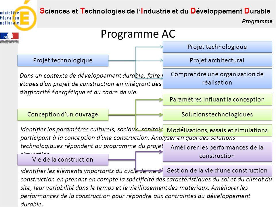 S ciences et T echnologies de l I ndustrie et du D éveloppement D urable Programme Programme AC Projet technologique Dans un contexte de développement