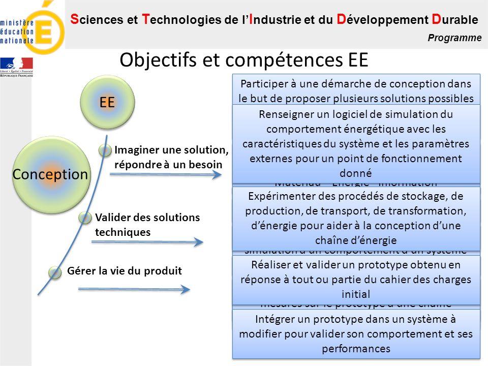 S ciences et T echnologies de l I ndustrie et du D éveloppement D urable Programme Objectifs et compétences EE EE Imaginer une solution, répondre à un