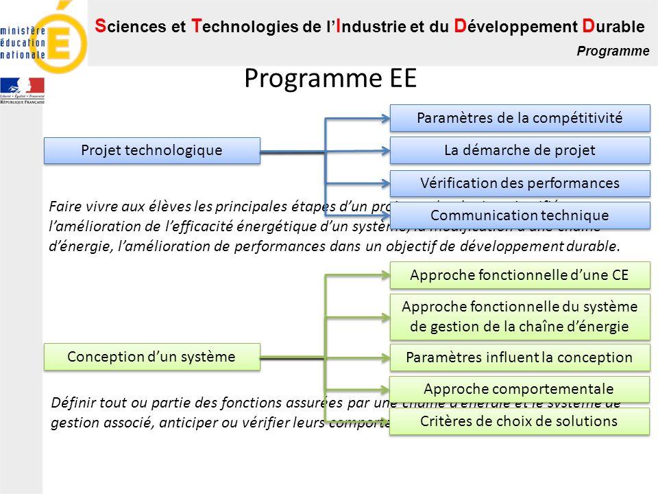 S ciences et T echnologies de l I ndustrie et du D éveloppement D urable Programme Programme EE Projet technologique Faire vivre aux élèves les princi