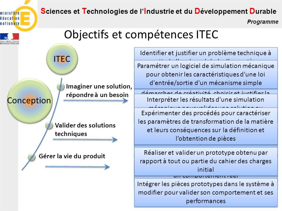 S ciences et T echnologies de l I ndustrie et du D éveloppement D urable Programme Objectifs et compétences ITEC ITEC Imaginer une solution, répondre