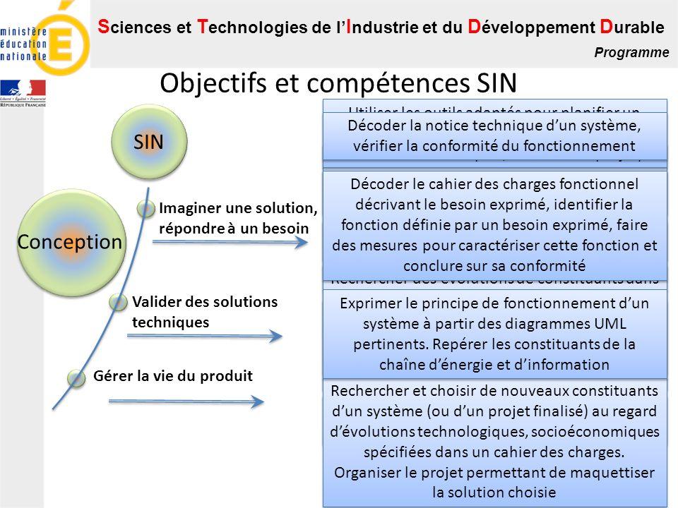 S ciences et T echnologies de l I ndustrie et du D éveloppement D urable Programme Objectifs et compétences SIN SIN Imaginer une solution, répondre à