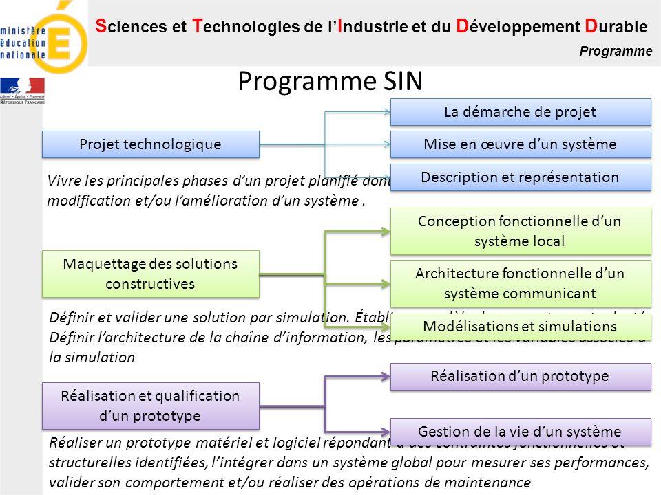 S ciences et T echnologies de l I ndustrie et du D éveloppement D urable Programme Programme SIN Projet technologique Vivre les principales phases dun