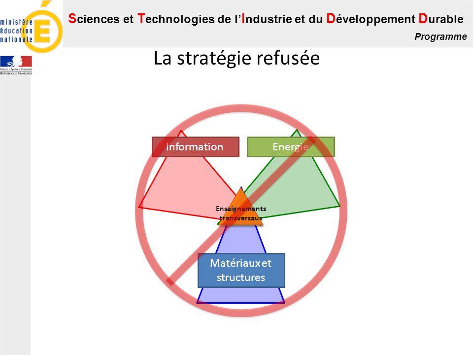 S ciences et T echnologies de l I ndustrie et du D éveloppement D urable Programme La stratégie refusée Matériaux et structures EnergieInformation Ens