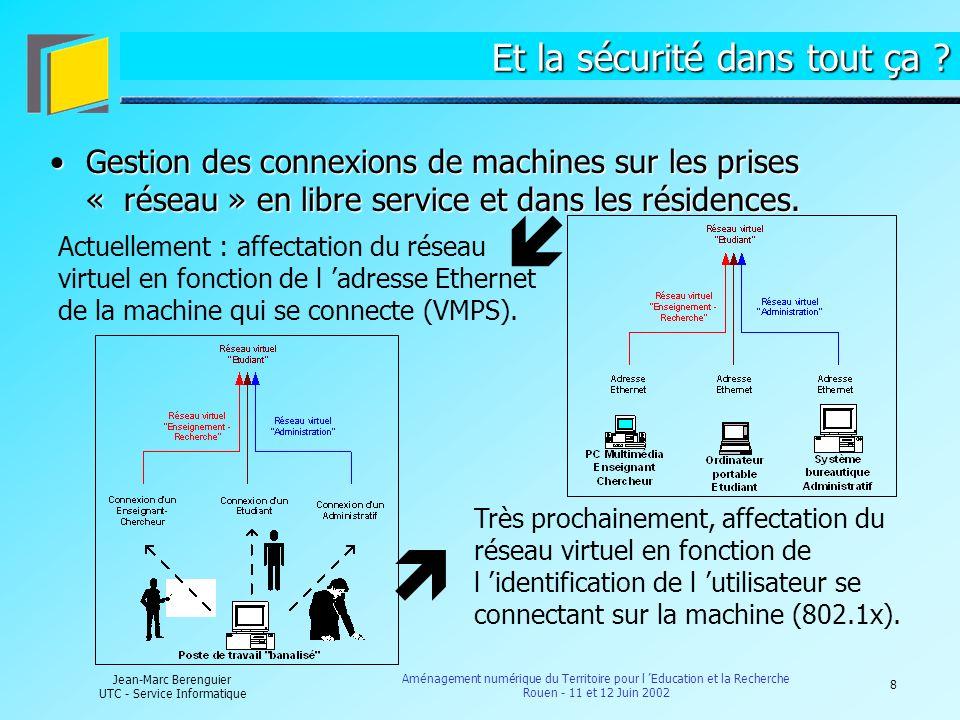 9 Jean-Marc Berenguier UTC - Service Informatique Aménagement numérique du Territoire pour l Education et la Recherche Rouen - 11 et 12 Juin 2002 Perspectives : Câblage Connexion de la résidence universitaire du CROUS (450 chambres) prévue en début d année 2003.Connexion de la résidence universitaire du CROUS (450 chambres) prévue en début d année 2003.