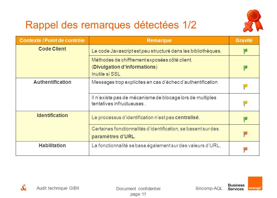 Document confidentiel page 11 Silicomp-AQL Audit technique GIBII Rappel des remarques détectées 1/2 Contexte / Point de contrôle Remarque Gravité Code