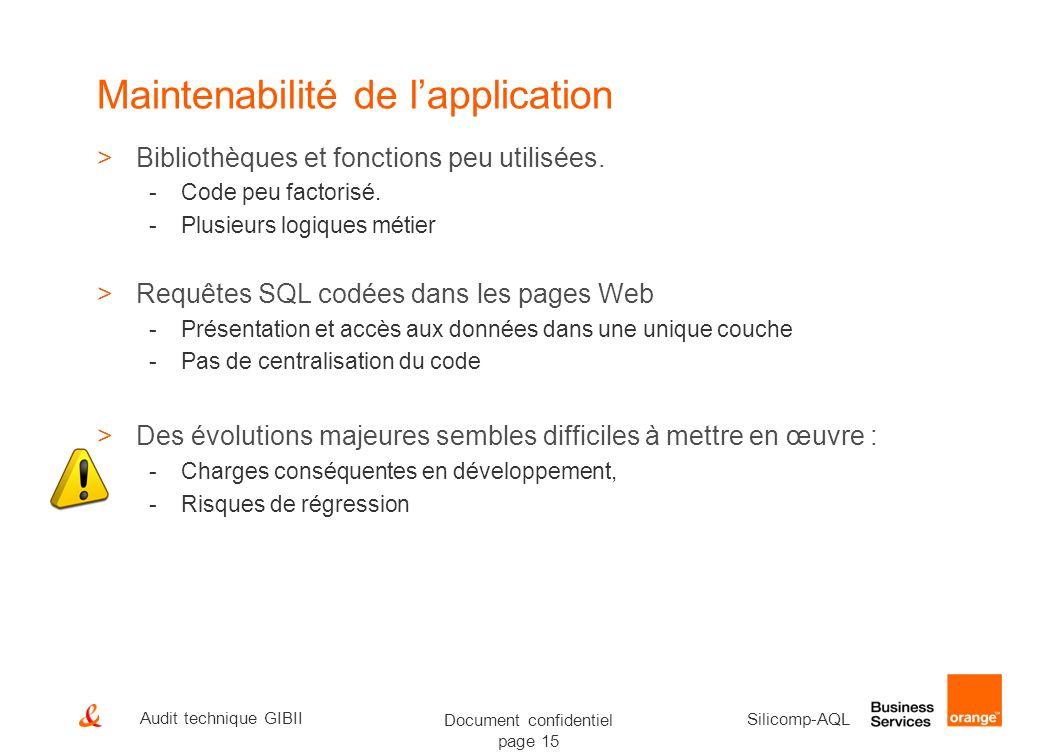 Document confidentiel page 15 Silicomp-AQL Audit technique GIBII Maintenabilité de lapplication >Bibliothèques et fonctions peu utilisées. -Code peu f