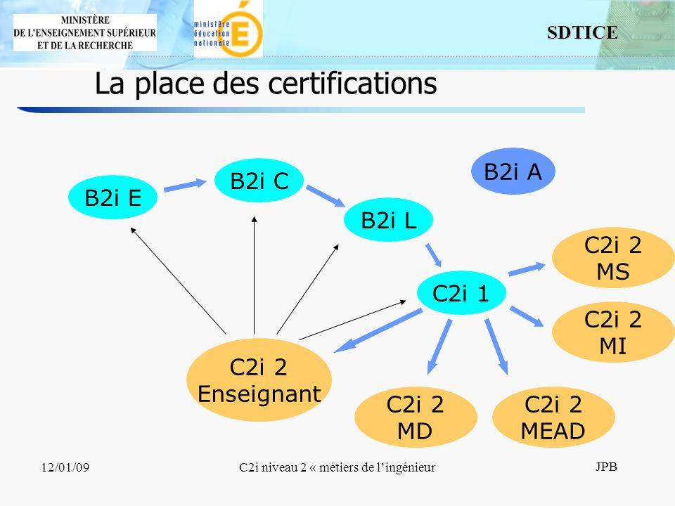 10 SDTICE JPB 12/01/09C2i niveau 2 « métiers de lingénieur La place des certifications B2i E B2i C B2i L C2i 1 C2i 2 Enseignant C2i 2 MD C2i 2 MS C2i 2 MI C2i 2 MEAD B2i A