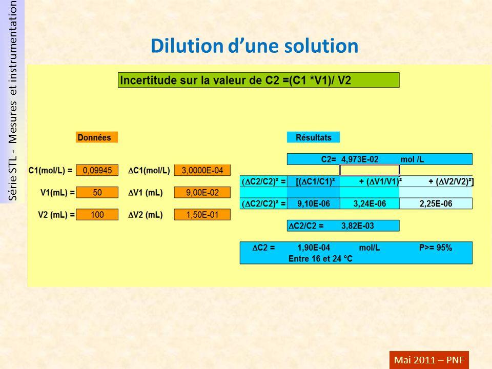 Série STL - Mesures et instrumentation Mai 2011 – PNF Dilution dune solution