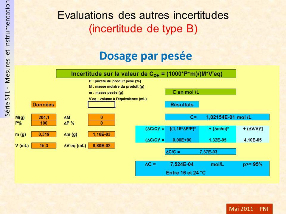 Série STL - Mesures et instrumentation Mai 2011 – PNF Evaluations des autres incertitudes (incertitude de type B) Dosage par pesée