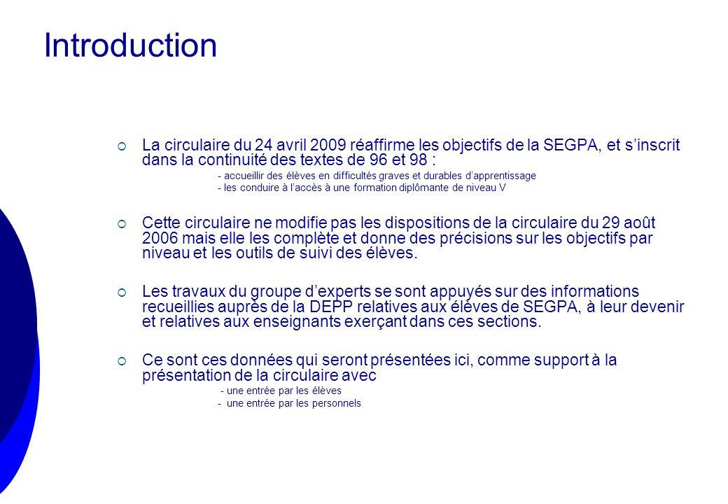Introduction La circulaire du 24 avril 2009 réaffirme les objectifs de la SEGPA, et sinscrit dans la continuité des textes de 96 et 98 : - accueillir