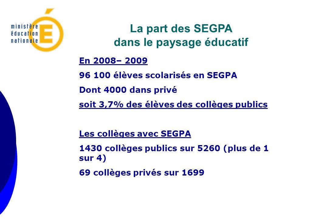 En 2008– 2009 96 100 élèves scolarisés en SEGPA Dont 4000 dans privé soit 3,7% des élèves des collèges publics Les collèges avec SEGPA 1430 collèges p