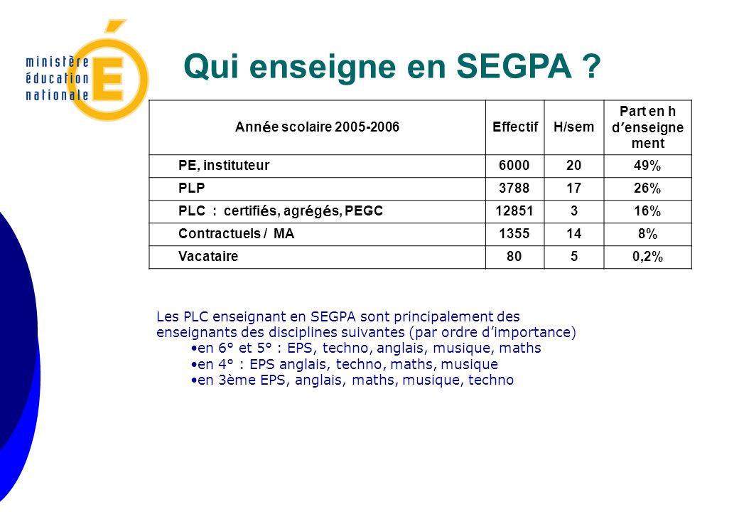 La formation des élèves de SEGPA Les élèves de SEGPA sont des collégiens.
