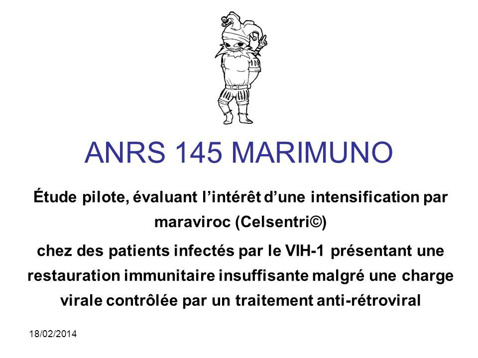 Médianes des Pentes 14.9 CD4/an Médiane des Pentes 27.3 CD4/an Pente CD4 avant/avec/après Maraviroc Médiane Delta CD4 -11 CD4 en 8 semaines -68.3 CD4/an