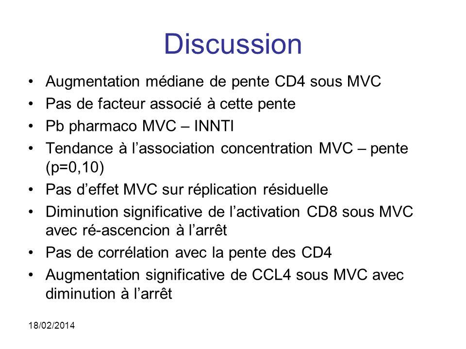 Augmentation médiane de pente CD4 sous MVC Pas de facteur associé à cette pente Pb pharmaco MVC – INNTI Tendance à lassociation concentration MVC – pente (p=0,10) Pas deffet MVC sur réplication résiduelle Diminution significative de lactivation CD8 sous MVC avec ré-ascencion à larrêt Pas de corrélation avec la pente des CD4 Augmentation significative de CCL4 sous MVC avec diminution à larrêt 18/02/2014