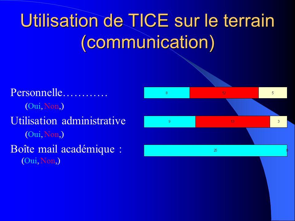 Utilisation de TICE sur le terrain (communication) Personnelle………… (Oui, Non,) Utilisation administrative (Oui, Non,) Boîte mail académique : (Oui, Non,)