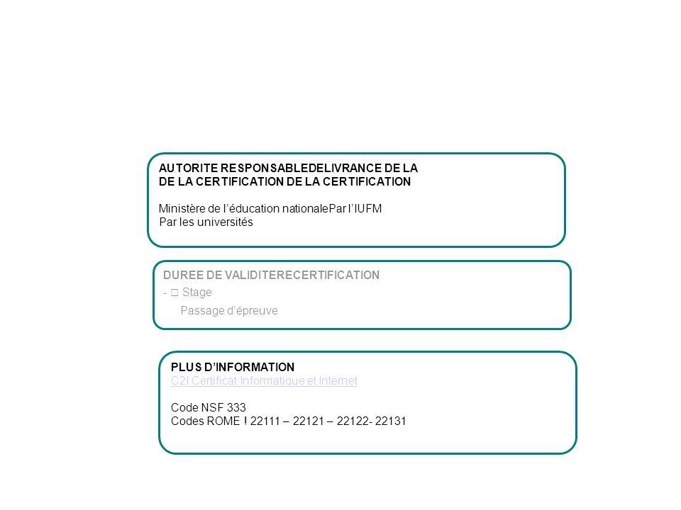 AUTORITE RESPONSABLEDELIVRANCE DE LA DE LA CERTIFICATION Ministère de léducation nationalePar lIUFM Par les universités DUREE DE VALIDITERECERTIFICATI