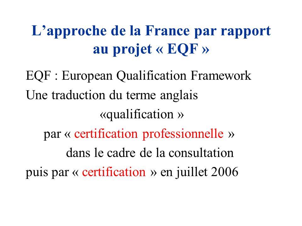 Lapproche de la France par rapport au projet « EQF » EQF : European Qualification Framework Une traduction du terme anglais «qualification » par « cer