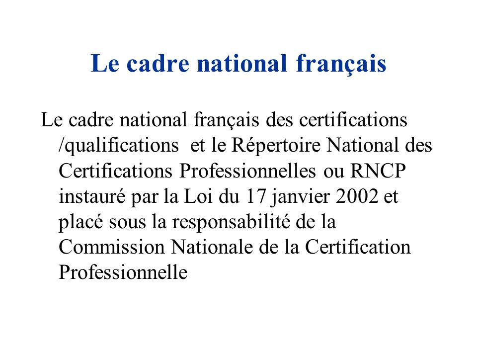 Le cadre national français Le cadre national français des certifications /qualifications et le Répertoire National des Certifications Professionnelles