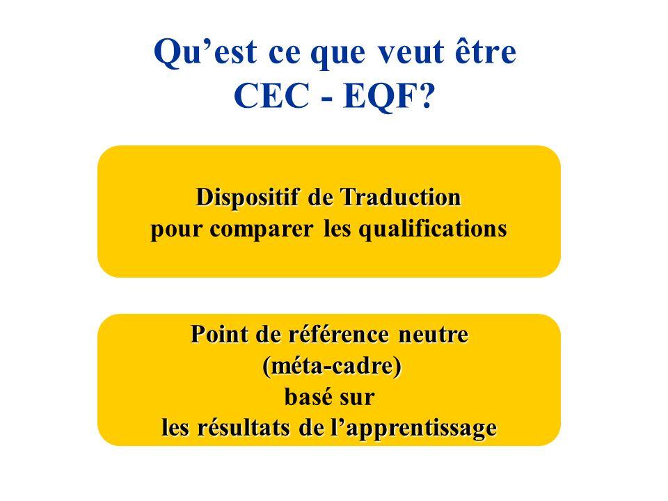 Quest ce que veut être CEC - EQF? Point de référence neutre (méta-cadre) les résultats de lapprentissage (méta-cadre) basé sur les résultats de lappre